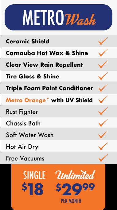 CDAmetro-wash